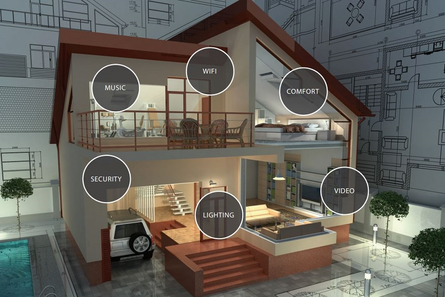 Is a DIY Smart Home the Best Idea?